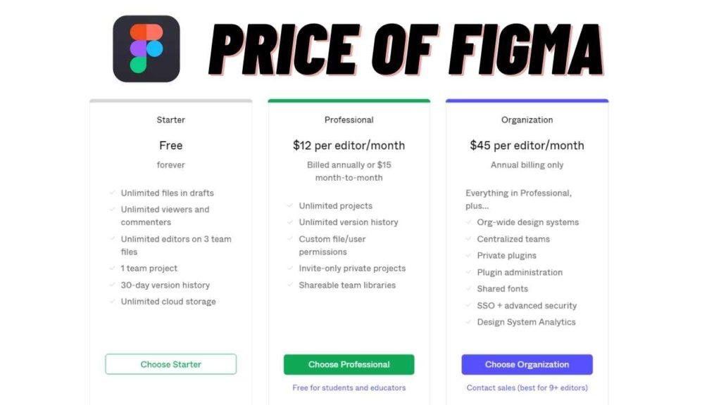 price of figma